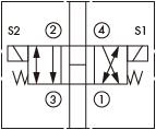 原理图为海德福斯和太阳液压的三位四通电磁阀,型号为:SV08-47B,DNDC-XH*,SV10-47B。