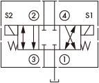 原理图为海德福斯和太阳液压的三位四通电磁阀,型号为:SV08-47C,SV10-47C,DNDC-XC*,HSV10-47C。