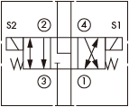 原理图为海德福斯和太阳液压的三位四通电磁阀,型号为:SV08-47D,SV10-47D,DNDC-XY*。