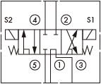 原理图为海德福斯的三位五通电磁阀,型号为:SV08-58C,SV10-58C。