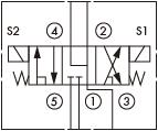 原理图为海德福斯的三位五通电磁阀,型号为:SV10-57D。