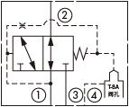 原理图为太阳液压的外控式压力阀,型号为:DCBP,DVCP。