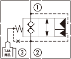 原理图为太阳液压的外泄开启型带内嵌式阻尼的常闭锥阀式逻辑阀,型号为:LODB8, LOFB8, LOHB8, LOJB8, LOKB8。