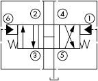 原理图为海德福斯和太阳液压的先导式液控三位四通滑阀,型号为:DDDC-XHN, PD42-S67B。