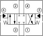 原理图为太阳液压的液控三位四通滑阀,型号为:DCCC-XCN, DCDC-XCN, DCEC-XCN, DCFC-XCN。