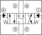 原理图为太阳液压的液控三位四通滑阀,型号为:DDDC-XWN。