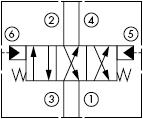 原理图为太阳液压的液控三位四通滑阀,型号为:DCCC-XXN, DCDC-XXN, DCEC-XXN, DCFC-XXN。