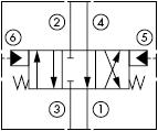 原理图为太阳液压的液控三位四通滑阀,型号为:DCCC-XBN, DCDC-XBN, DCEC-XBN, DCFC-XBN。