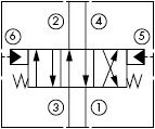 原理图为太阳液压的液控三位四通滑阀,型号为:DCCC-XNN, DCDC-XNN ,DCEC-XNN, DCFC-XNN。