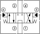 原理图为太阳液压的液控三位四通滑阀,型号为:DCCC-XTN, DCDC-XTN, DCEC-XTN, DCFC-XTN。